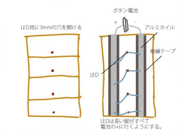 led-display4